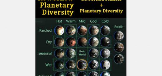 Tomb Worlds Stellaris mods download | New Stellaris mods